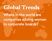 Global Trends: Where in the world are companies adding women to corporate boards?