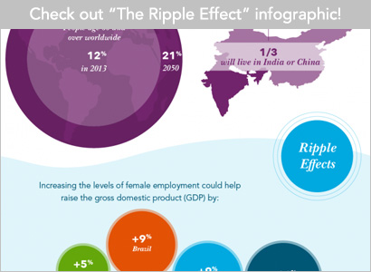 """The Ripple Effect"" infographic"