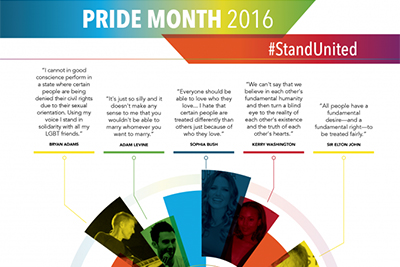 Pride Month 2016 #StandUnited