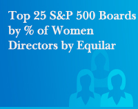 Top 25 S&P 500 Boards by % of Women Directors by Equilar
