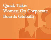 Quick Take: Women On Corporate Boards Globally